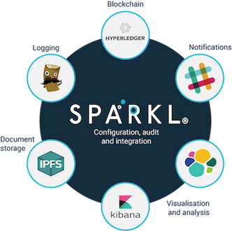 SPARKL technology integrations
